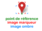 schema explicatif positions point, marqueur et ombre